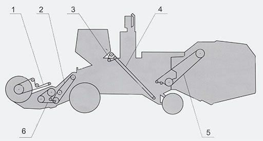 Схема цепных передач комбайна СКПР-5 НИВА (левая сторона)