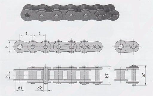 Цепи приводные роликовые (ПР) ГОСТ 13568-97